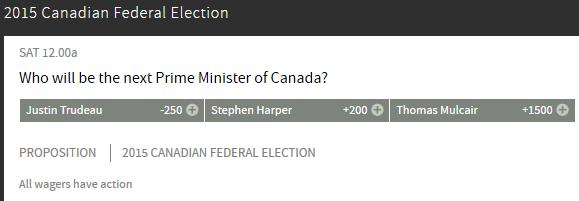 Defeat Harper!